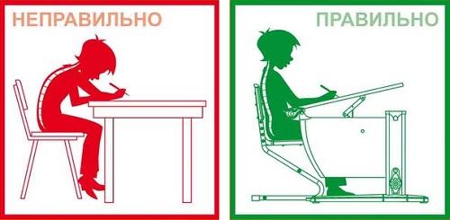 как правильно сидеть за партой